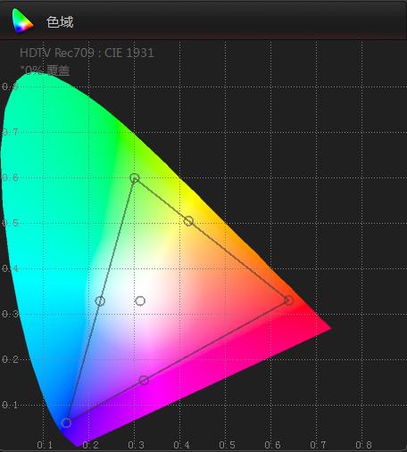 影视色彩管理专家,色彩管理软件