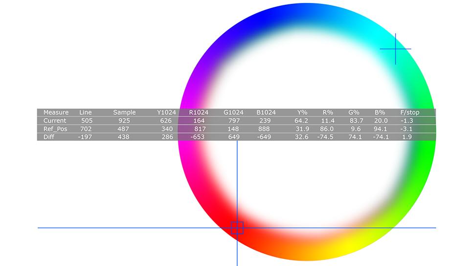 尊正监视器AM420测光表