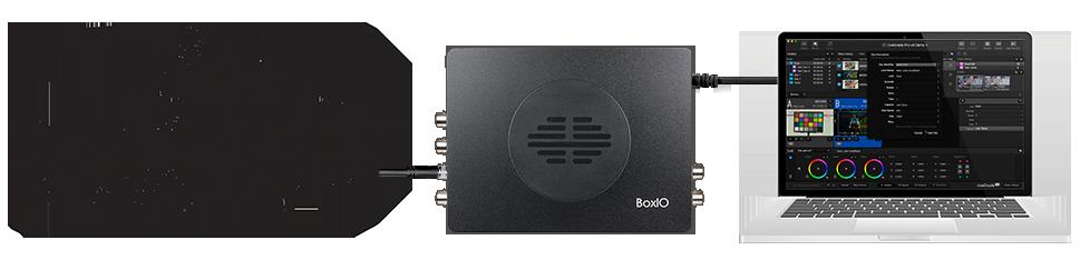 尊正色彩管理设备BoxIO SDI精简版读取摄影机数据