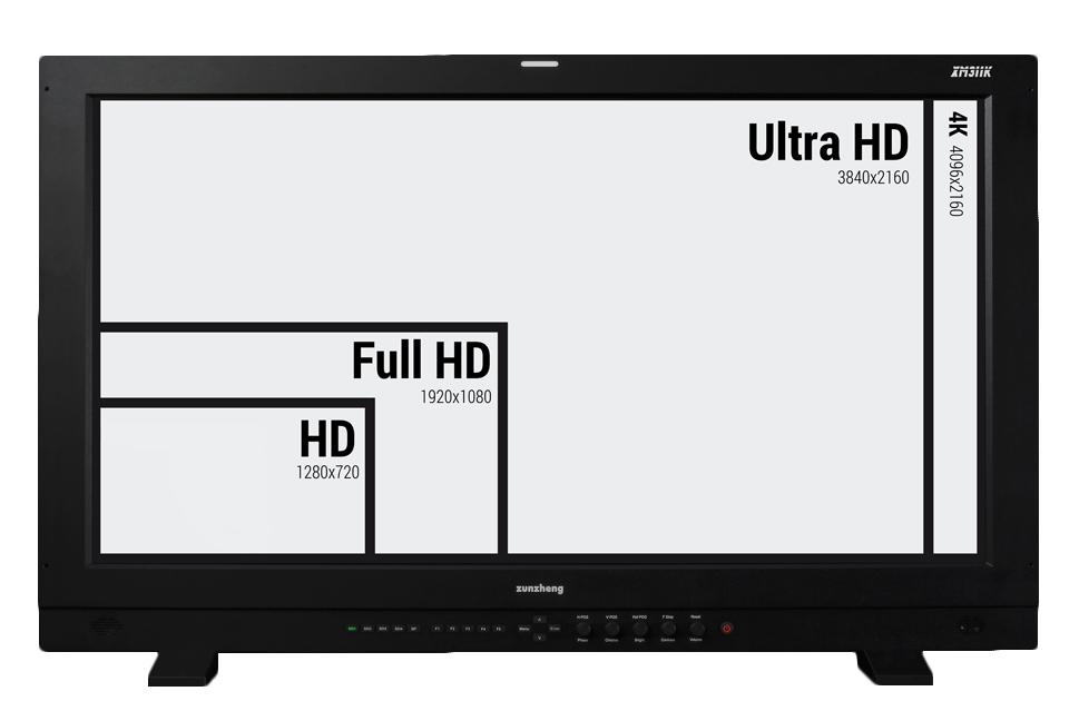 尊正监视器XM311K支持4K分辨率